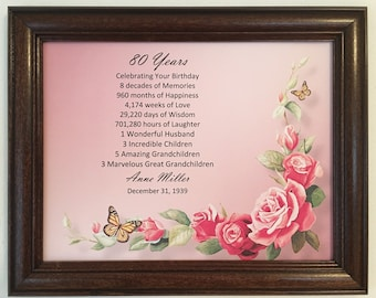 80th Birthday Gift Party Decorations Ideas Gifts For Women Frame Included Milestone 80 Years Old Born In 1939