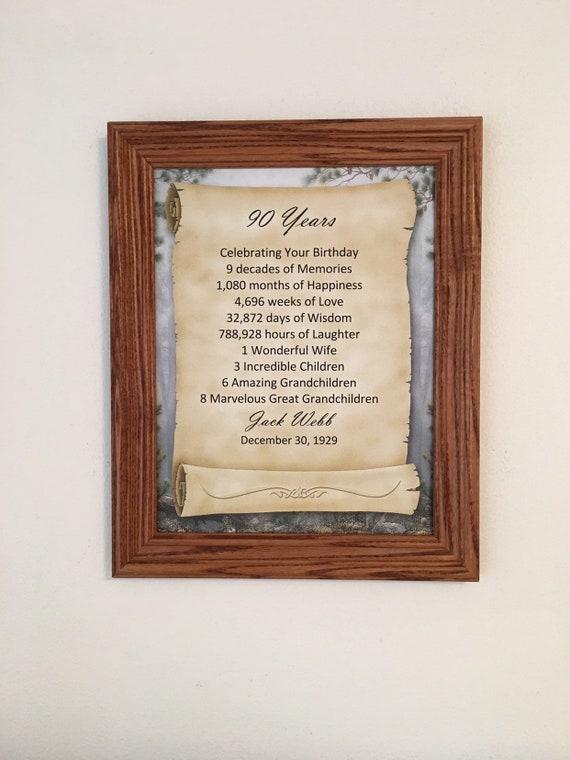 90th Birthday Gift Idea Framed Born In 1929