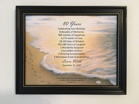 80th Birthday Gift Religious For Mom Grandma Born In