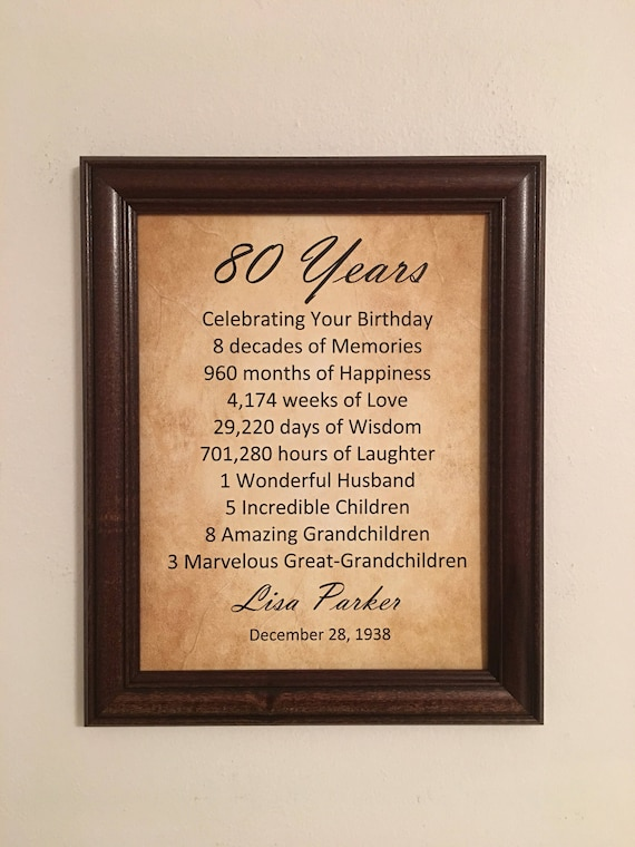 80th Birthday Gift Personalized 80 Years Old 1938
