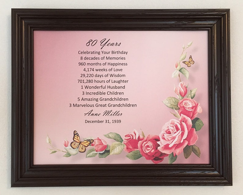 80th Birthday Gift Party Decorations