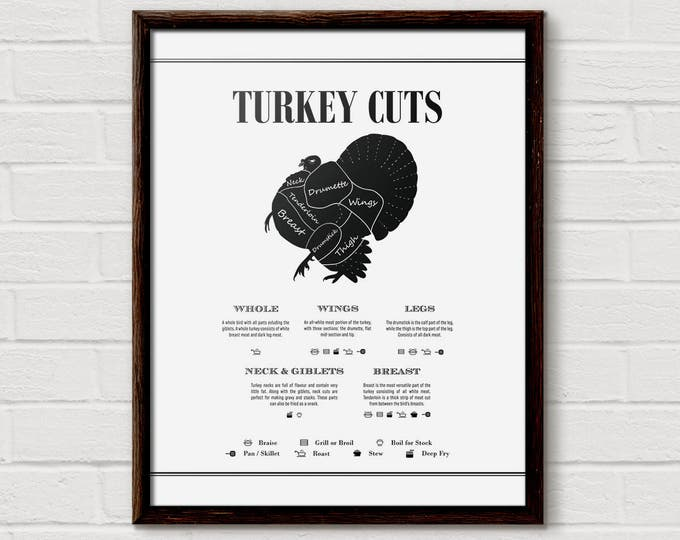 Turkey Hunting, Butcher Poster, Turkey Cuts, Butcher Cuts, Kitchen Poster, Turkey Butcher Print, Butcher Print Set, Thanksgiving, Turkey