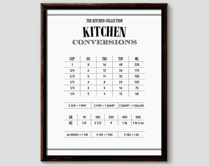 Conversion Chart, Measuring Conversion, Kitchen Conversions, Conversions Chart,bMeasurements Chart, Measuring Chart, Measurement Chart