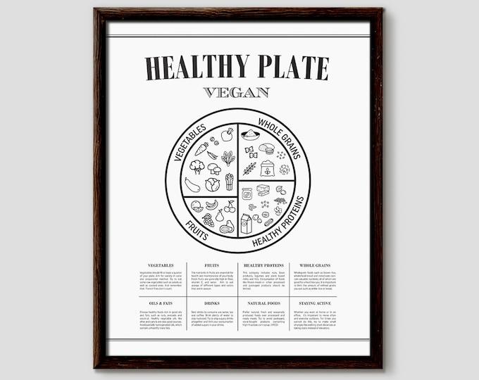 Healthy Eating Plate - Vegan, Vegan Diet, Vegan Gift, Portion Control, Healthy Eating Diagram, Nutrition information Chart