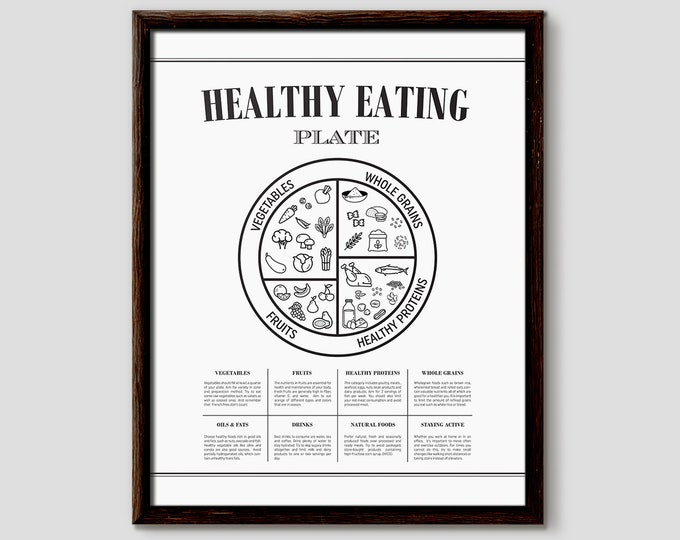 Healthy Eating Plate, Portion Control, Nutrition Chart, Healthy Eating Diagram, Weight Loss Plan, Diet Chart