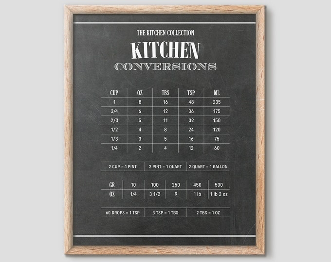 Kitchen Chalkboard, Kitchen Measurement, Measuring Chart, Measuring Conversion, Conversion Chart, Measurement Chart,  Farmhouse Kitchen