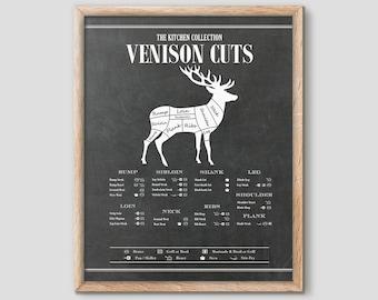 Kitchen Charts & Art