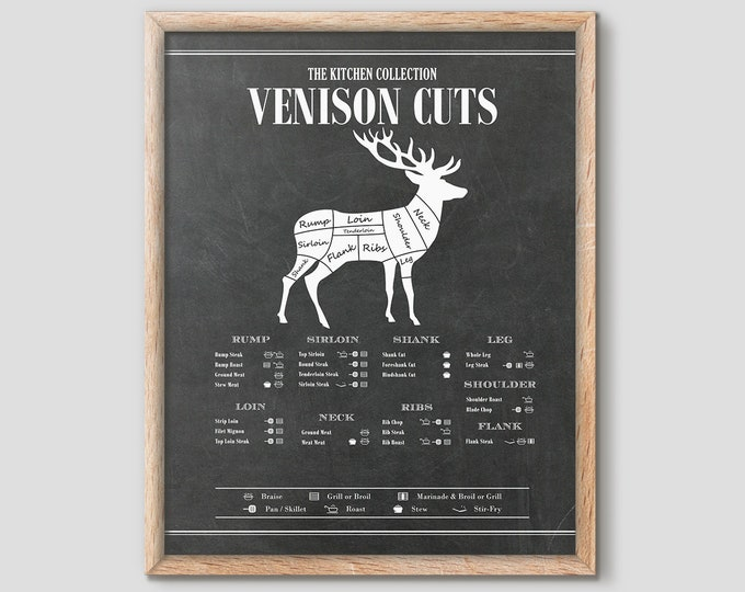 Butcher Poster, Venison Cuts , Deer Cuts, Butcher Cuts Print, Butcher Prints, beef cut print, Stag, Butcher Chart, Hunting, Chalk