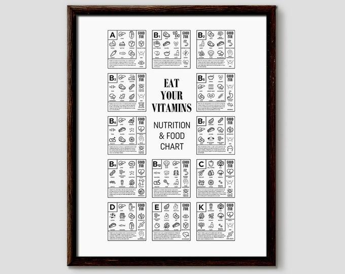 Healthy Eating Chart, Vitamin Food Guide