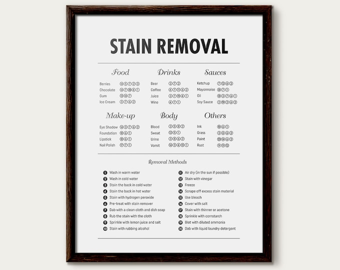 Laundry Room Stain Removal Guide, Laundry Room Decor, Laundry Room Signs Wash, Laundry Print, Laundry Sign, Laundry Art, Laundry Care Guide
