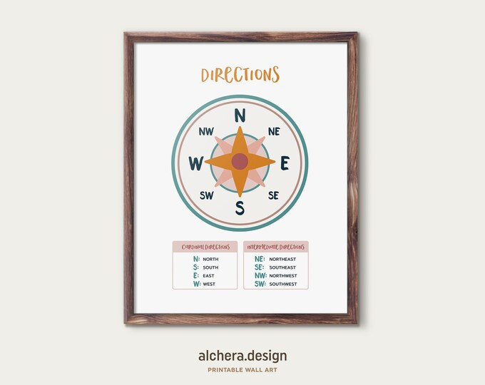 Home Education Prints, Directions, Compass, Classroom Decor, Homeschool Wall Art, Kids, Girl Scout Decor, Boy Scout Gift