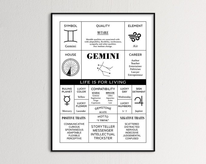 Gemini Zodiac, Gemini Birthday Gift, June Birthday Gift, Gemini Wall Art, Zodiac Gift, Zodiac Sign