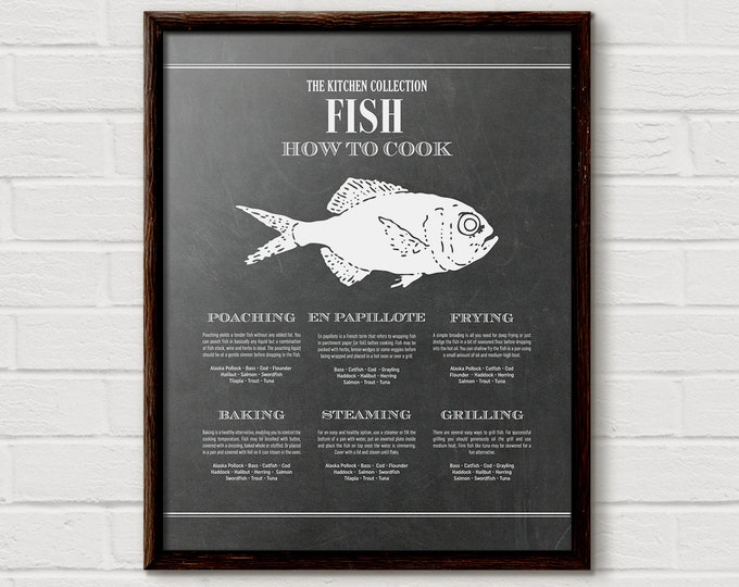 Fish Wall Art, Fish Gifts, Fish Diagram, Fish Wall Print, Printable Chart, Chalk