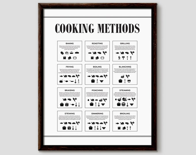 Cooking Methods, Cooking Gifts, Cooking Poster, Cooking Prints, Cooking Chart