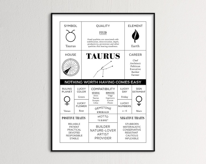 Zodiac Gift Taurus, Taurus Gifts, April birthday gift, Taurus Constellation Art Print, Horoscope Print, Zodiac Wall Art, Astrology Wall Art