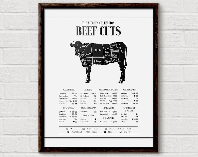 Beef Cuts Poster, Butcher Print, Beef Cuts, Butcher Poster, Butcher Cuts Print, Butcher Prints, beef cut print, Kitchen Beef Diagram