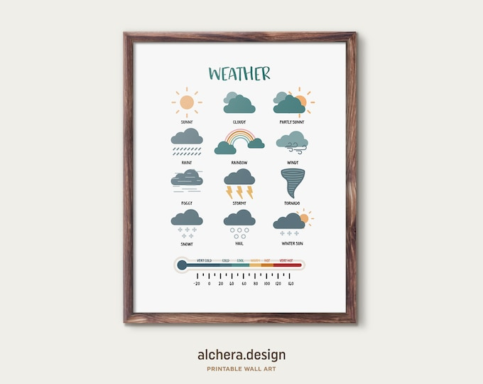 Educational Weather Chart, Weather Homeschool Printable, Teacher Classroom Weather Decor,  Rainbow Weather, Weather Poster, Educational Art