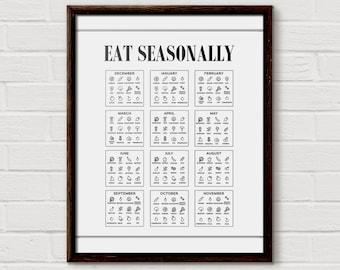 Eat Seasonally, Seasonal Fruit & Vegetables Guide, Eat Fresh, Local Food Guide, Produce Seasons, Healthy Eating, Kitchen Infographic