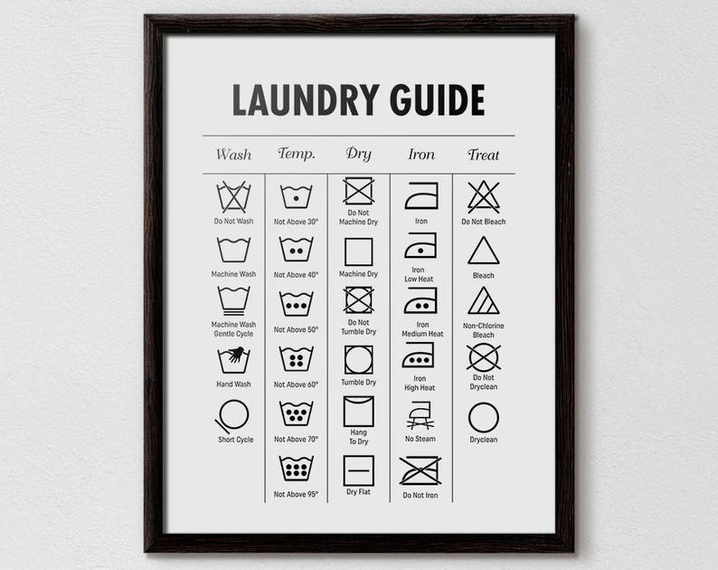 picture relating to Laundry Symbols Printable named Laundry Direct, Laundry Cheat Sheet, Laundry Symbols Printable, Toilet Print, Affiche Scandinave, Minimalist print, Laundry, Printable Artwork