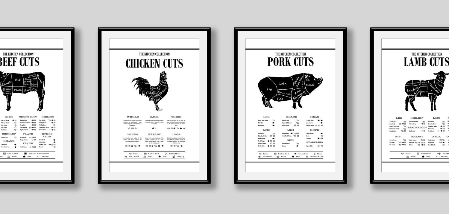 Butcher Diagram Pork Chart Butchers Print Pig Chicken Cuts Beef Meat Gallery Photo