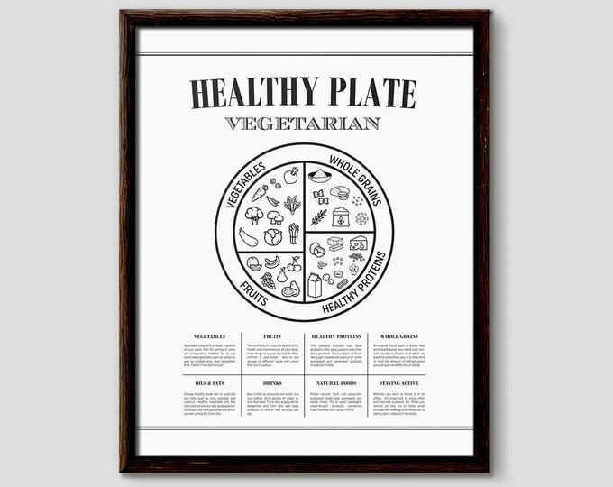 Healthy Eating Plate - Vegetarian, Healthy Eating Plate, Vegetarian Diet, Portion Control, Nutrition Chart, Healthy Eating Diagram