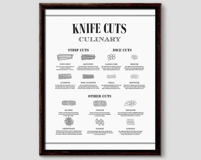 Culinary Knife Cuts, Knife Cuts Poster, Culinary Wall Art