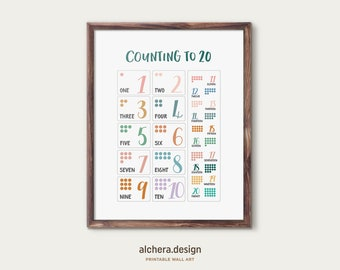Numbers and Counting, Preschool Math. Homeschool, Pre-K Learning. Number Activity , Kindergarten Math, Learning Numbers
