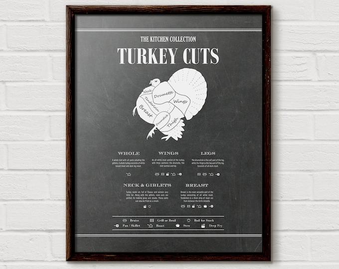 Turkey Cuts of Meat Print, butcher cuts print, cuts of meat poster, meat cuts poster, meat cuts chart, kitchen art, meat cuts print, Chalk