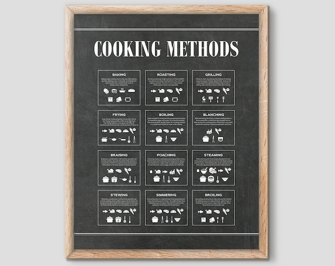 Kitchen Printables, Cooking Gifts, Cooking Methods,  How to Cook, Cooking Wall Art, kitchen printable, healthy printable, black white print