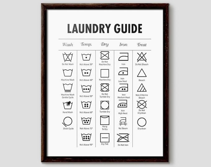Laundry Symbols, Laundry Symbol Chart, laundry room ideas, Laundry Printables, Laundry Prints, Laundry Chart, Washing Machine Symbols, Home