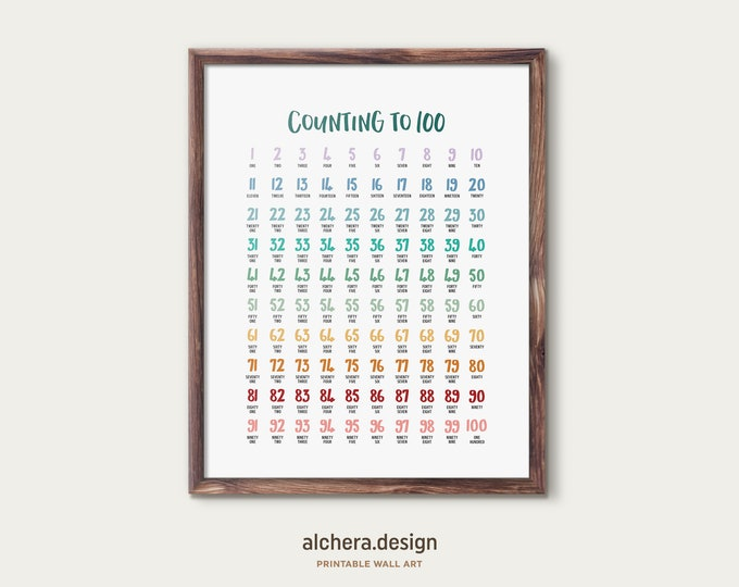 Numbers 1-100, Counting Aid, Count to 100, Classroom Kids, COUNT TO 100, Education Learning Posters, Playroom, Montessori, Classroom Art