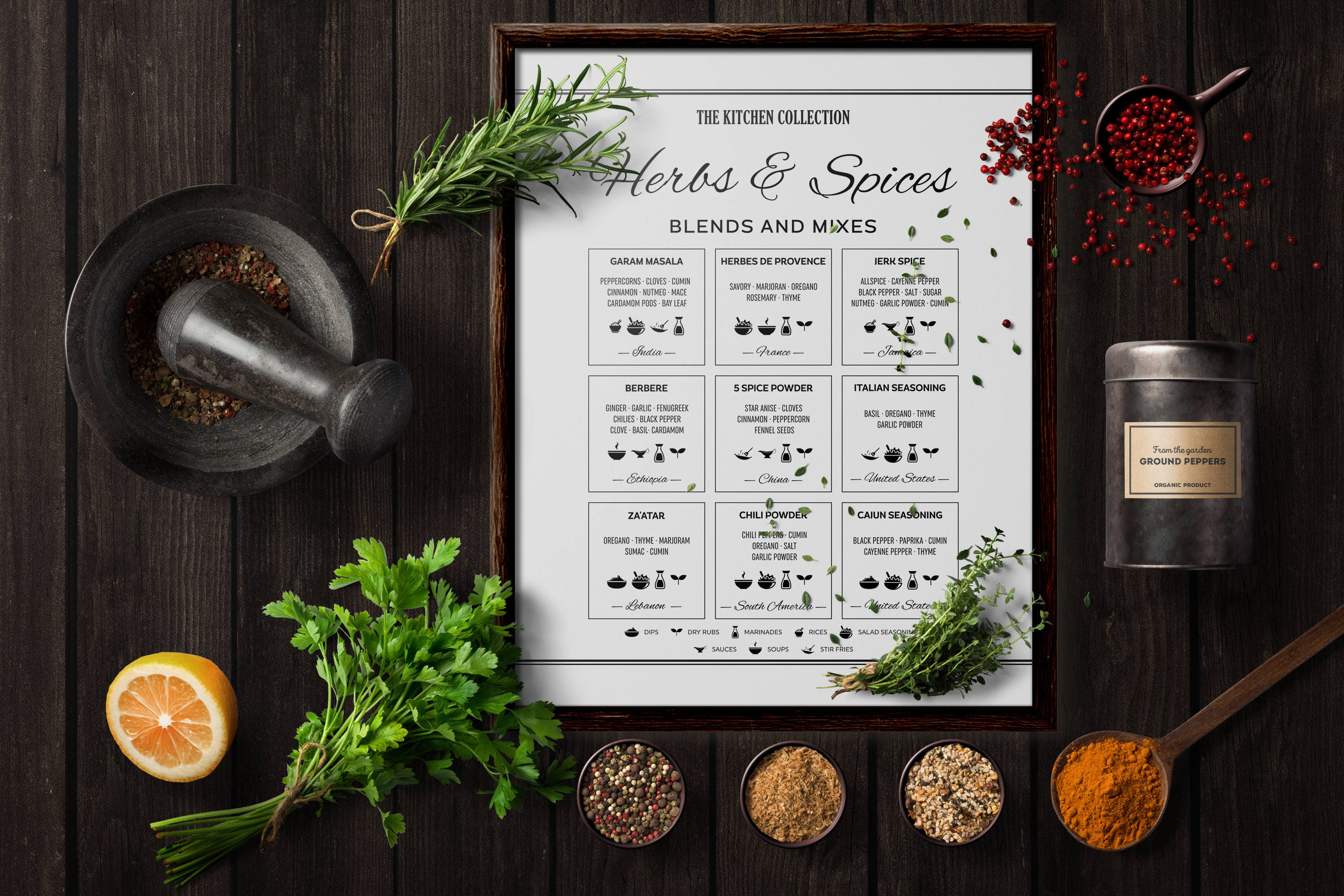 Herbs And Spices Botanical Print Cook Printable Food