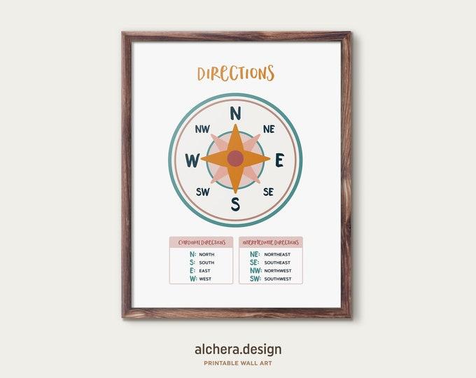 Home Education Prints, Directions, Compass, Classroom Decor, Homeschool Wall Art, Kids, Girl Scout Decor, Boy Scout Gift