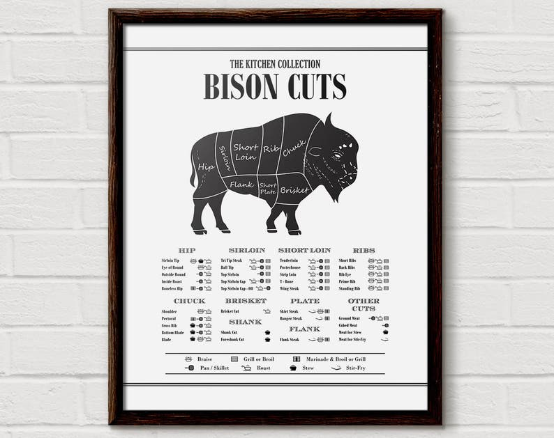 Bison Are Ready For Thanksgiving >> Butcher Diagram Bison Cuts Buffalo Poster Kitchen Diagram Cooking Diagram Kitchen Art Butcher Print Butcher Chart Cuts Of Meat