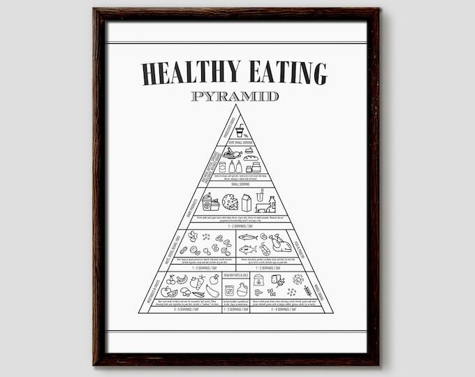 Healthy Eating Chart, Healthy Eating Pyramid, Food Wall Art, Kitchen Poster, Kitchen Wall Art