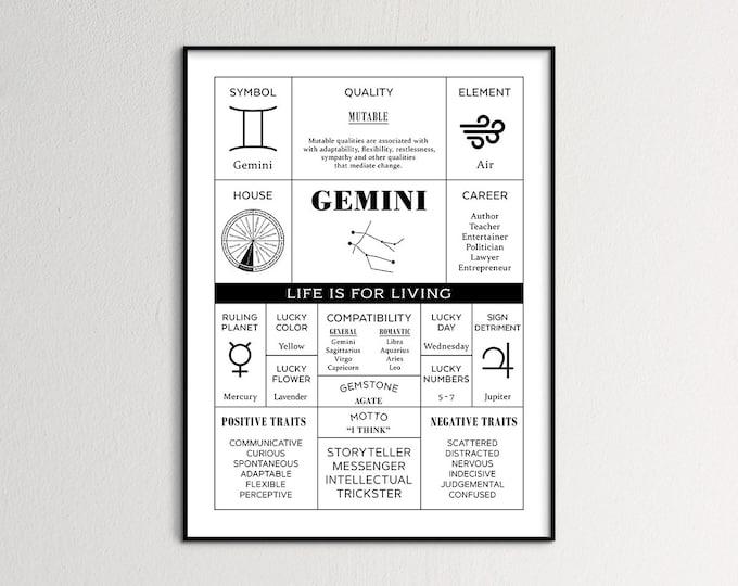 Gemini Zodiac, Gemini Birthday Gift, June Birthday Gift, Gemini Wall Art, Zodiac Gift, Zodiac Sign
