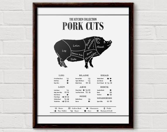 Butcher diagram pork chart butchers print butcher pig etsy