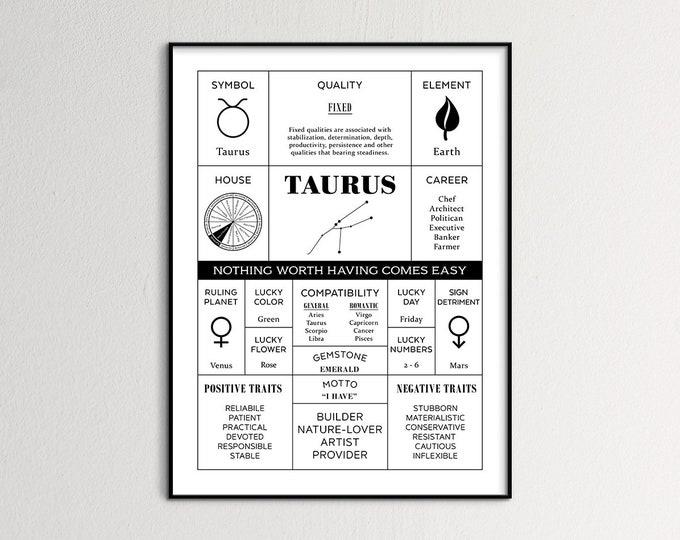 Zodiac Gift Taurus, Taurus Gifts, April birthday gift, Taurus Constellation Art Print, Horoscope Print, Zodiac Wall Art, Astrology Wall Art