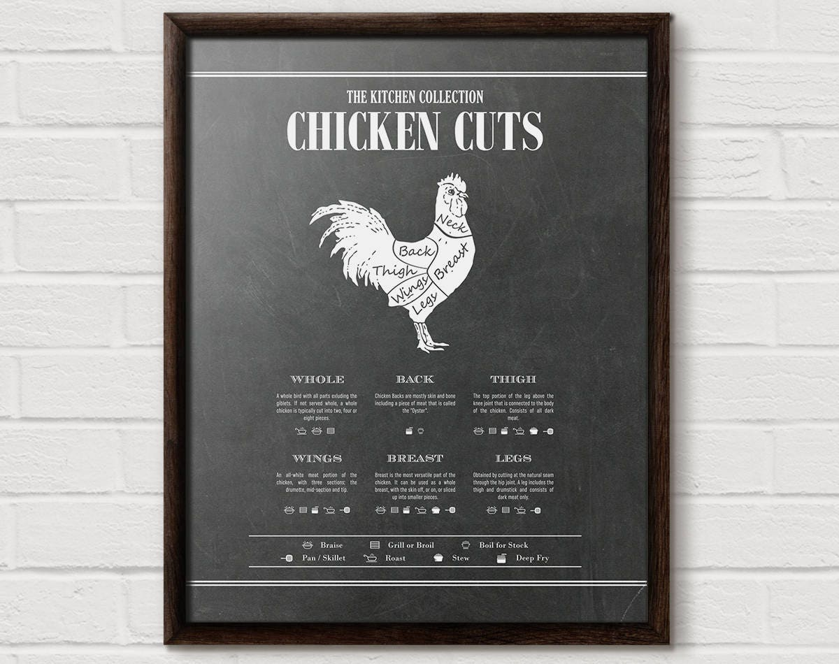 Chicken Cuts Print Of Meat Butcher Diagram Parts A Bone Chalkboard Kitchen Housewarming Gift Chart Decor Barn