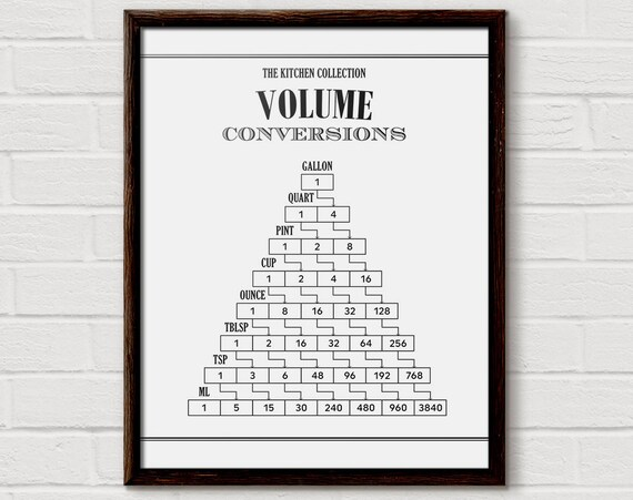 Volume Conversion Measurement Chart Cooking Conversion Etsy