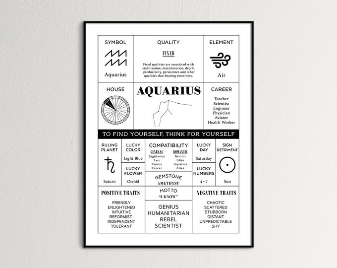 Aquarius Sign, Aquarius Sign Gift, Aquarius Sign Print, Zodiac Gift For Men, Zodiac Gift Sign, Zodiac Sign, Aquarius Sign Zodiac