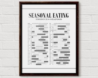 Seasonal Eating, Eat Seasonally, Seasonal Fruit & Vegetables Guide, Eat Fresh, Local Food, Food Seasons, Healthy Eating, Kitchen