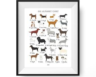 Dog Alphabet Chart Art Print