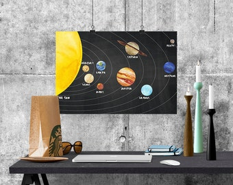 Solar System Poster, 16x11 Print, Kids Room Decor, Space Poster, Planets Print, Watercolor Planet Printable, Earth, Watercolor Art WP362