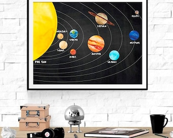 Solar System Print, Kids Room Decor, Space Print WP362