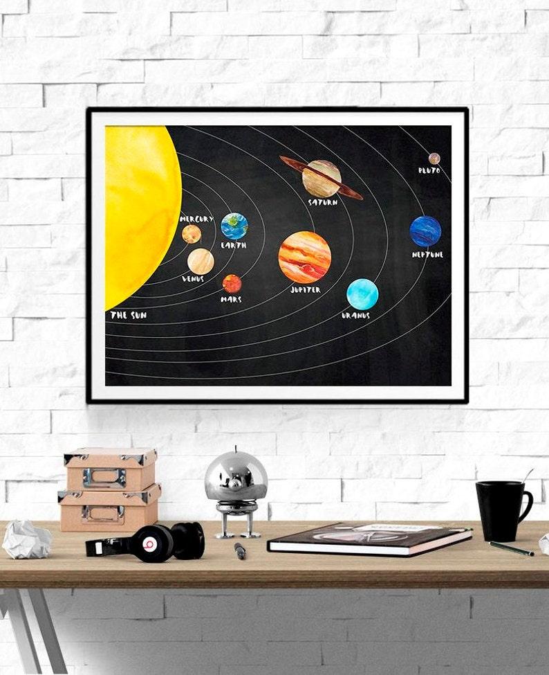 Solar System Print Kids Room Decor Space Print Planets image 0