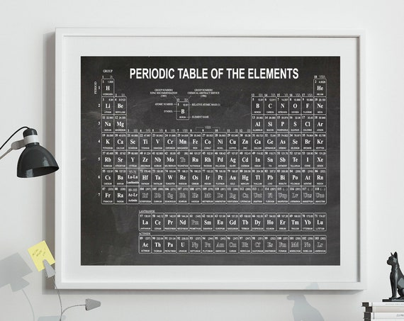 Periodic Table Print Science Poster Physics Print Chemistry Print Physics Gift Chemistry Gift Scientific Decor Science Wall Art Atomic Print