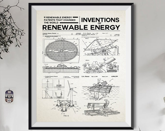 Climate Change Poster Renewable Energy Decor - Win 10