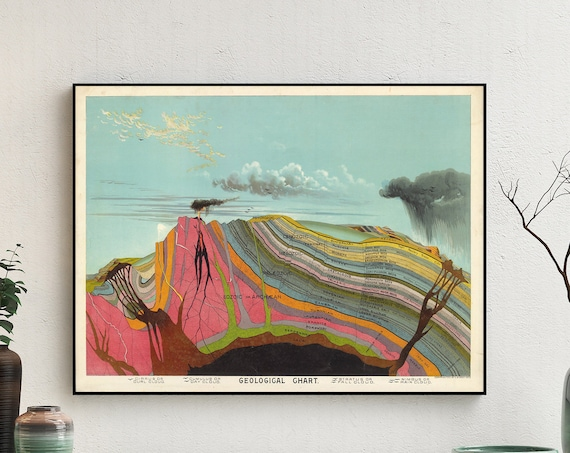 Vintage Geological Chart Geology Print Geology Decor Geology Poster