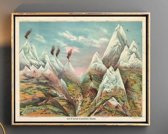 Mountain Poster Vintage Mountain Illustration Nature in Ascending Regions